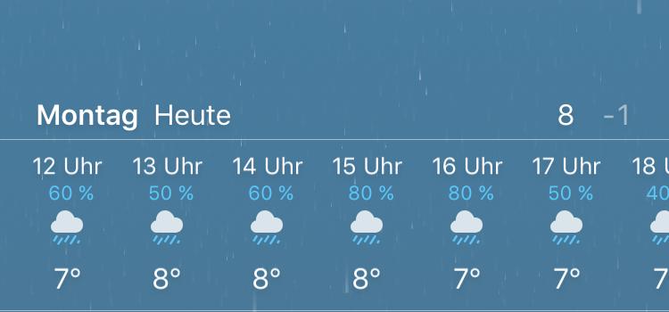 It´s raining men – hallelujah